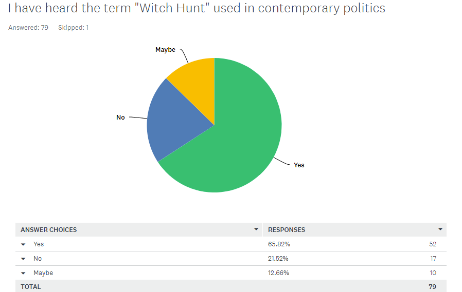 Crucible Survey 3